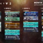 Destiny 2 has arrived! Here is your Month One Schedule!